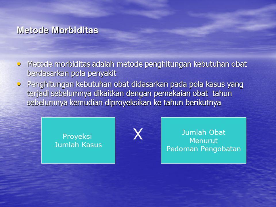 Metode Morbiditas Metode morbiditas adalah metode penghitungan kebutuhan obat berdasarkan pola penyakit Metode morbiditas adalah metode penghitungan k