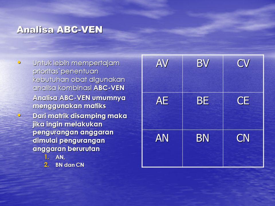 Analisa ABC-VEN Untuk lebih mempertajam prioritas`penentuan kebutuhan obat digunakan analisa kombinasi ABC-VEN Untuk lebih mempertajam prioritas`penen