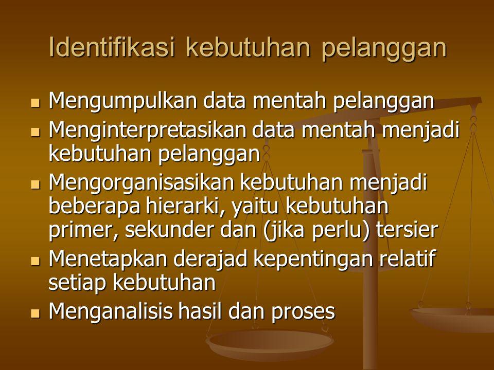 Identifikasi kebutuhan pelanggan Mengumpulkan data mentah pelanggan Mengumpulkan data mentah pelanggan Menginterpretasikan data mentah menjadi kebutuh
