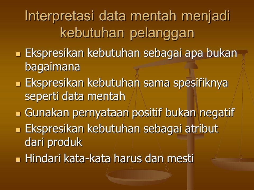 Interpretasi data mentah menjadi kebutuhan pelanggan Ekspresikan kebutuhan sebagai apa bukan bagaimana Ekspresikan kebutuhan sebagai apa bukan bagaimana Ekspresikan kebutuhan sama spesifiknya seperti data mentah Ekspresikan kebutuhan sama spesifiknya seperti data mentah Gunakan pernyataan positif bukan negatif Gunakan pernyataan positif bukan negatif Ekspresikan kebutuhan sebagai atribut dari produk Ekspresikan kebutuhan sebagai atribut dari produk Hindari kata-kata harus dan mesti Hindari kata-kata harus dan mesti