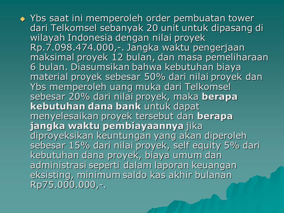  Ybs saat ini memperoleh order pembuatan tower dari Telkomsel sebanyak 20 unit untuk dipasang di wilayah Indonesia dengan nilai proyek Rp.7.098.474.0