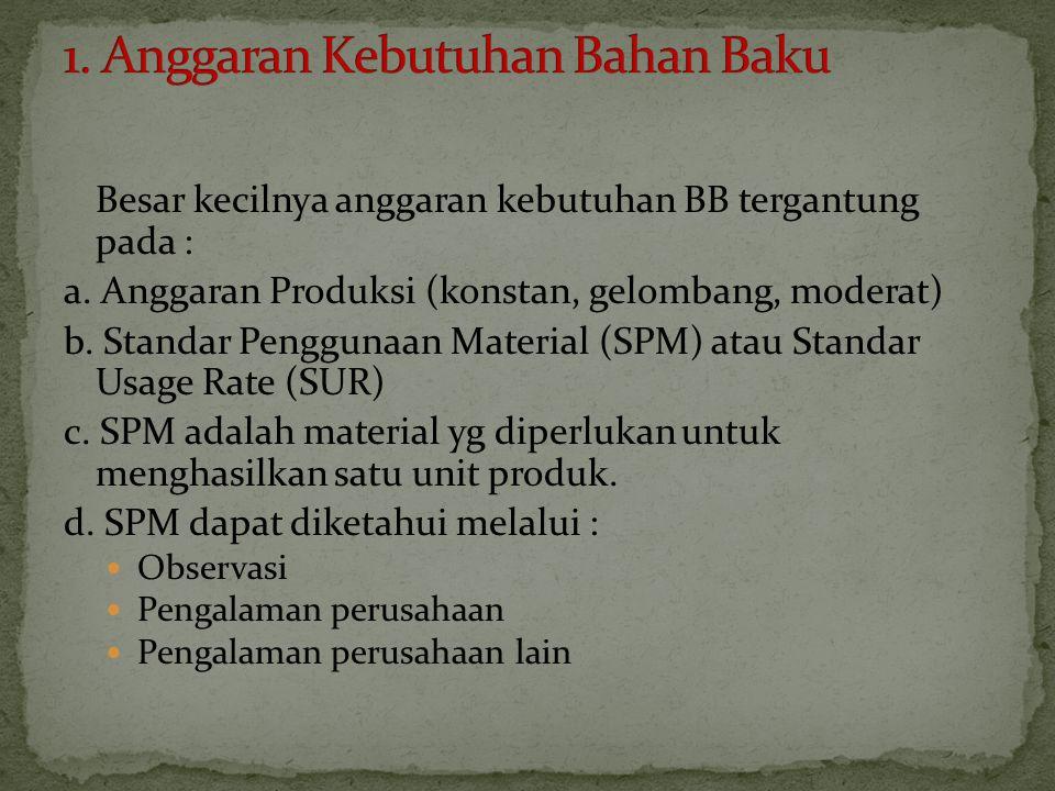 Dalam anggaran persediaan BB perlu diperinci hal-hal berikut : a.