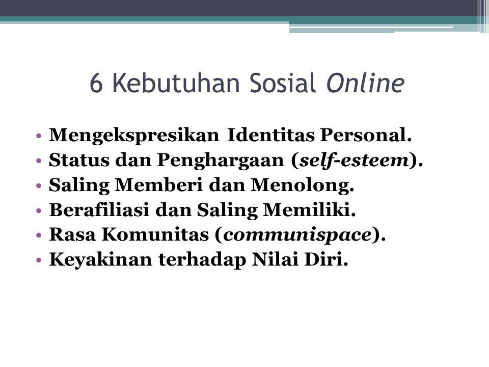 6 Kebutuhan Sosial Online Mengekspresikan Identitas Personal. Status dan Penghargaan (self-esteem). Saling Memberi dan Menolong. Berafiliasi dan Salin