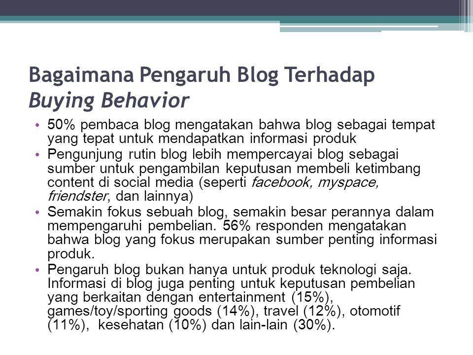 Bagaimana Pengaruh Blog Terhadap Buying Behavior 50% pembaca blog mengatakan bahwa blog sebagai tempat yang tepat untuk mendapatkan informasi produk P