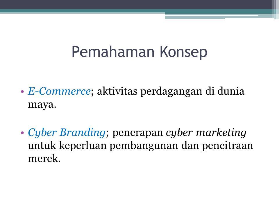 Pemahaman Konsep E-Commerce; aktivitas perdagangan di dunia maya. Cyber Branding; penerapan cyber marketing untuk keperluan pembangunan dan pencitraan