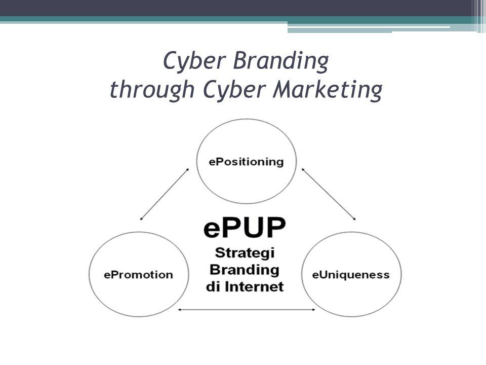 Cyber Branding through Cyber Marketing