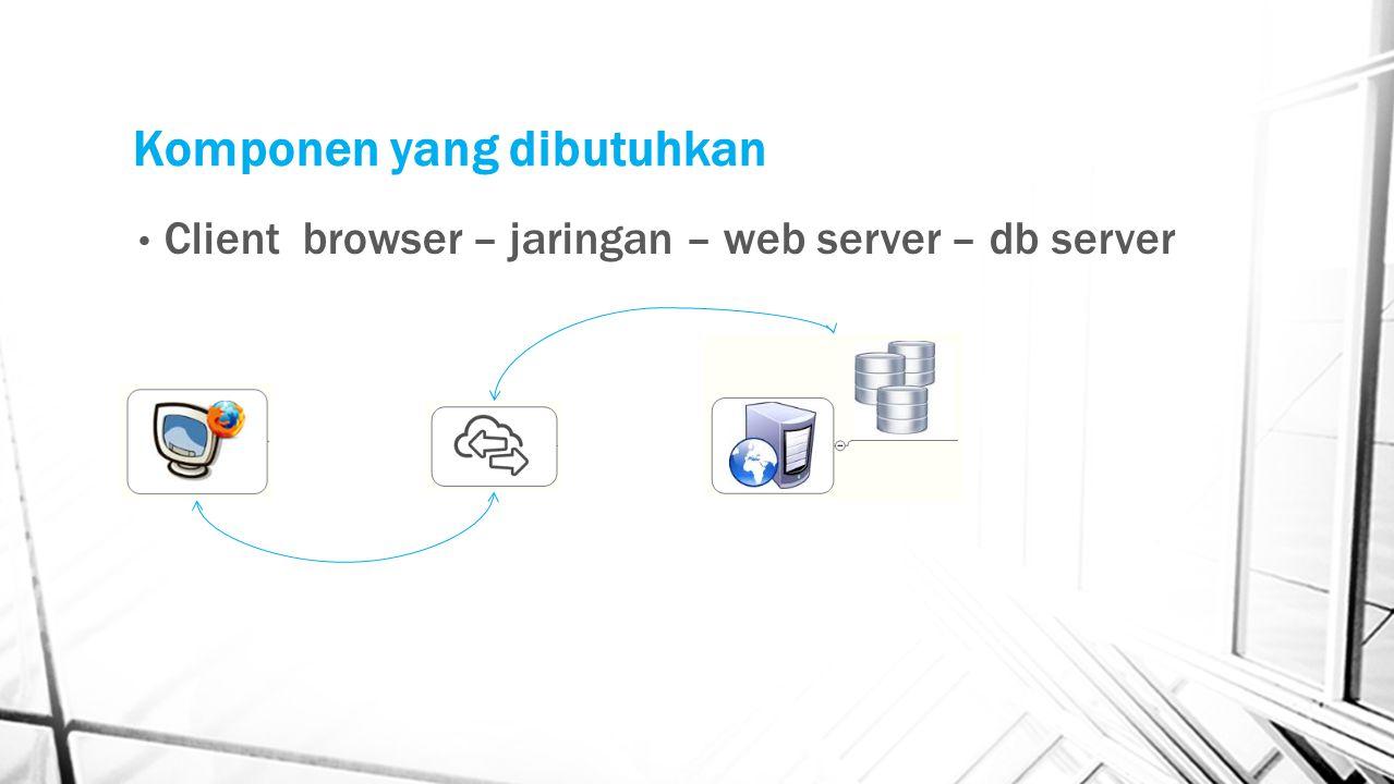 Komponen yang dibutuhkan Client browser – jaringan – web server – db server