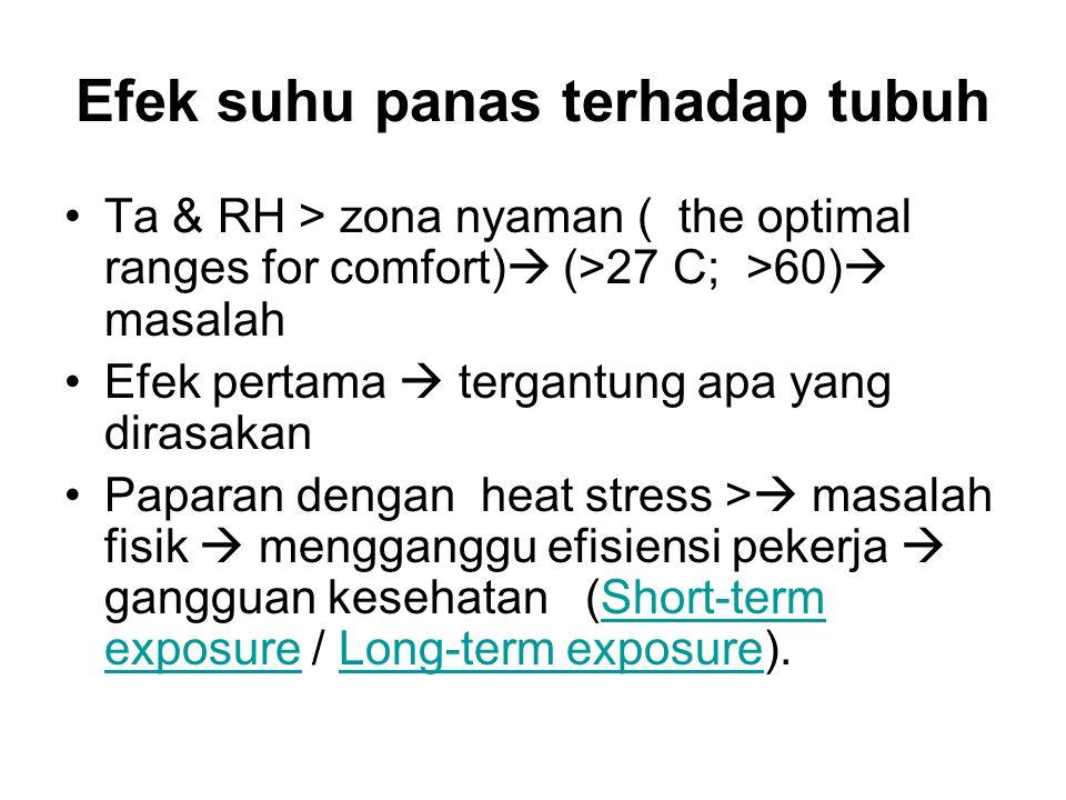 Efek suhu panas terhadap tubuh Ta & RH > zona nyaman ( the optimal ranges for comfort)  (>27 C; >60)  masalah Efek pertama  tergantung apa yang dir