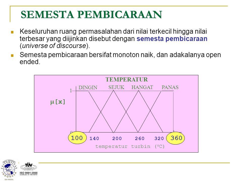 0 1  [x] TEMPERATUR SEJUK DINGIN HANGATPANAS temperatur turbin ( o C) SEMESTA PEMBICARAAN Keseluruhan ruang permasalahan dari nilai terkecil hingga n