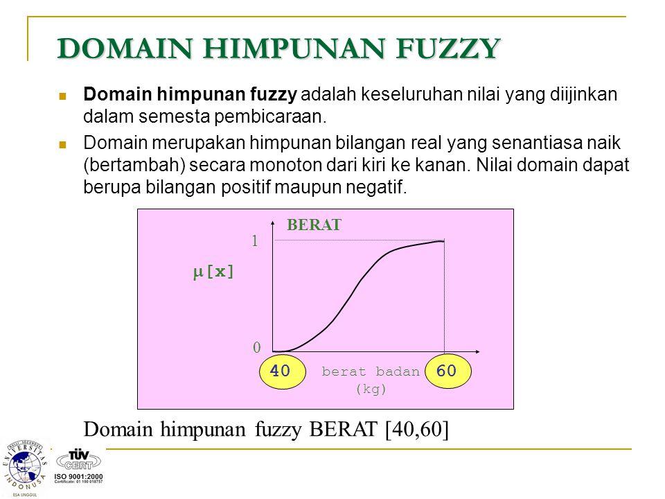 DOMAIN HIMPUNAN FUZZY Domain himpunan fuzzy adalah keseluruhan nilai yang diijinkan dalam semesta pembicaraan. Domain merupakan himpunan bilangan real