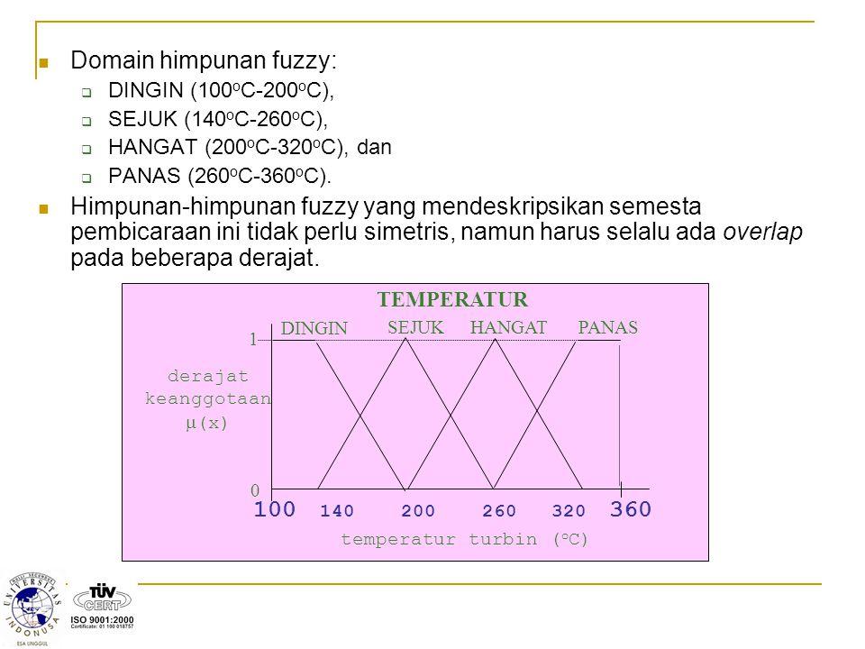 0 1 derajat keanggotaan  (x) TEMPERATUR SEJUK DINGIN HANGATPANAS temperatur turbin ( o C) Domain himpunan fuzzy:  DINGIN (100 o C-200 o C),  SEJUK