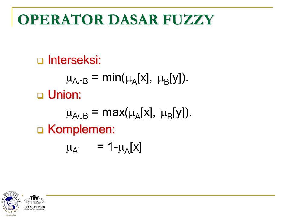OPERATOR DASAR FUZZY  Interseksi:  A  B = min(  A [x],  B [y]).  Union:  A  B = max(  A [x],  B [y]).  Komplemen:  A' = 1-  A [x]