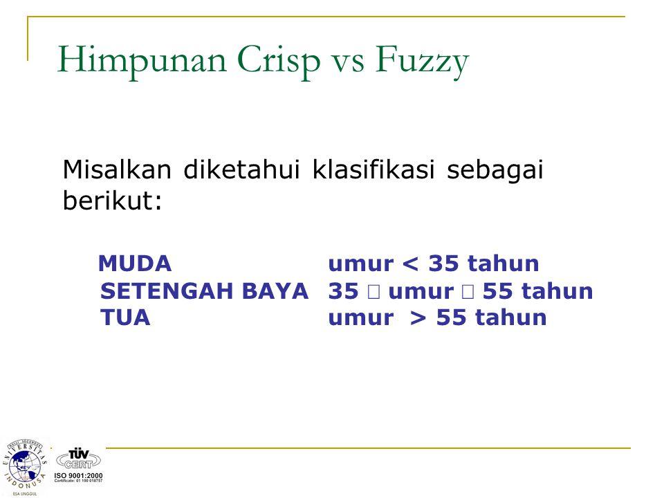 Himpunan Crisp vs Fuzzy Misalkan diketahui klasifikasi sebagai berikut: MUDAumur < 35 tahun SETENGAH BAYA35  umur  55 tahun TUAumur > 55 tahun