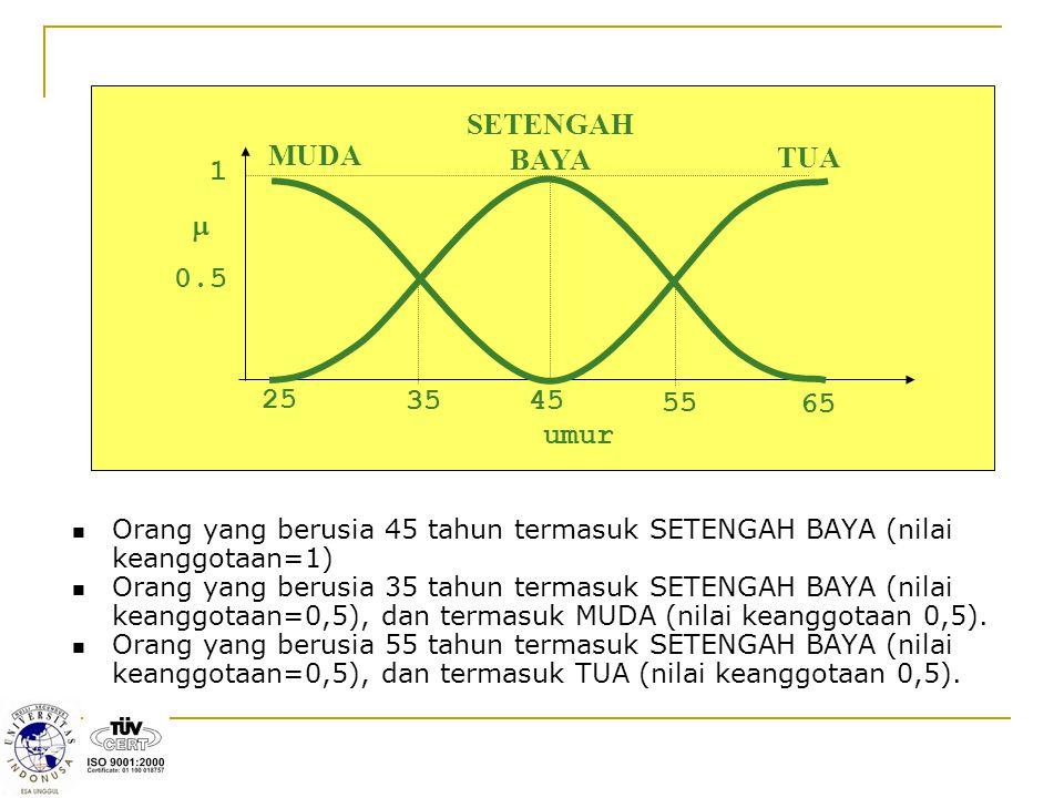 Orang yang berusia 45 tahun termasuk SETENGAH BAYA (nilai keanggotaan=1) Orang yang berusia 35 tahun termasuk SETENGAH BAYA (nilai keanggotaan=0,5), d