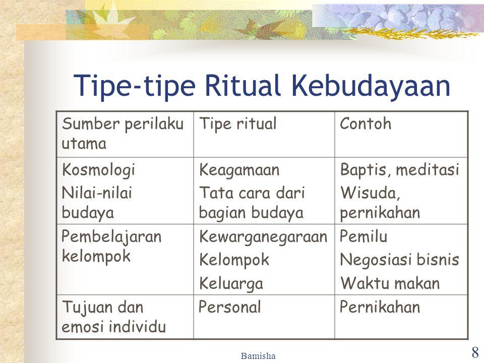 Bamisha 8 Tipe-tipe Ritual Kebudayaan Sumber perilaku utama Tipe ritualContoh Kosmologi Nilai-nilai budaya Keagamaan Tata cara dari bagian budaya Bapt