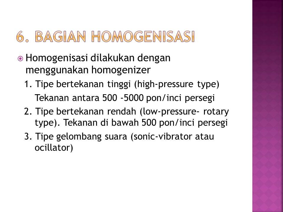  Homogenisasi dilakukan dengan menggunakan homogenizer 1. Tipe bertekanan tinggi (high-pressure type) Tekanan antara 500 -5000 pon/inci persegi 2. Ti