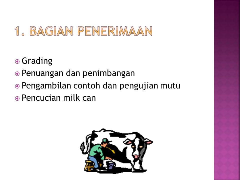  Grading  Penuangan dan penimbangan  Pengambilan contoh dan pengujian mutu  Pencucian milk can