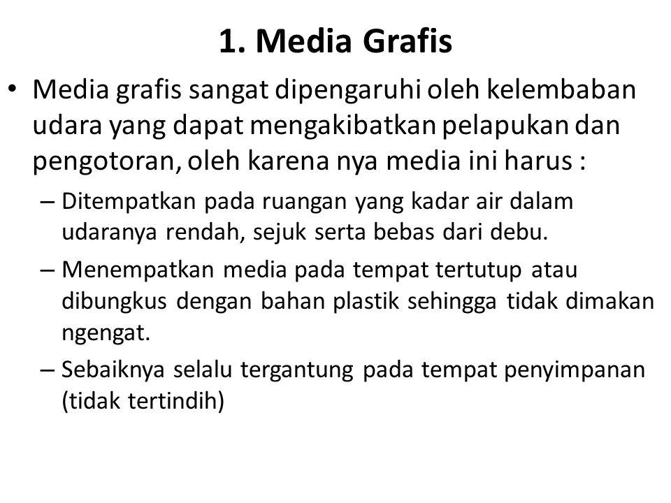 1. Media Grafis Media grafis sangat dipengaruhi oleh kelembaban udara yang dapat mengakibatkan pelapukan dan pengotoran, oleh karena nya media ini har