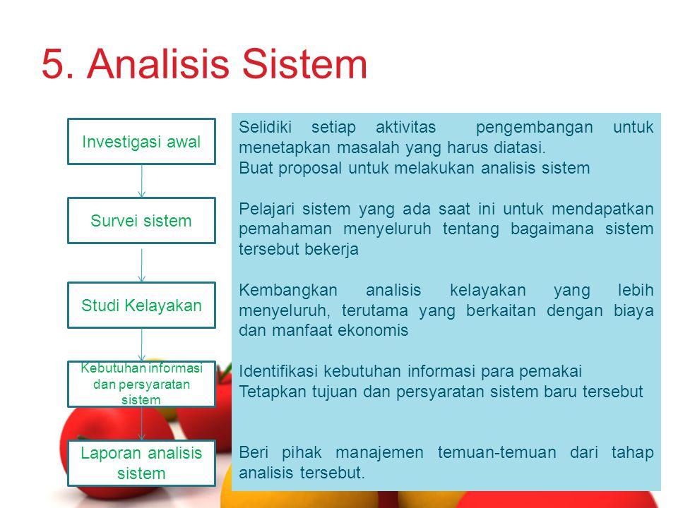 5. Analisis Sistem Investigasi awal Survei sistem Studi Kelayakan Kebutuhan informasi dan persyaratan sistem Laporan analisis sistem Selidiki setiap a