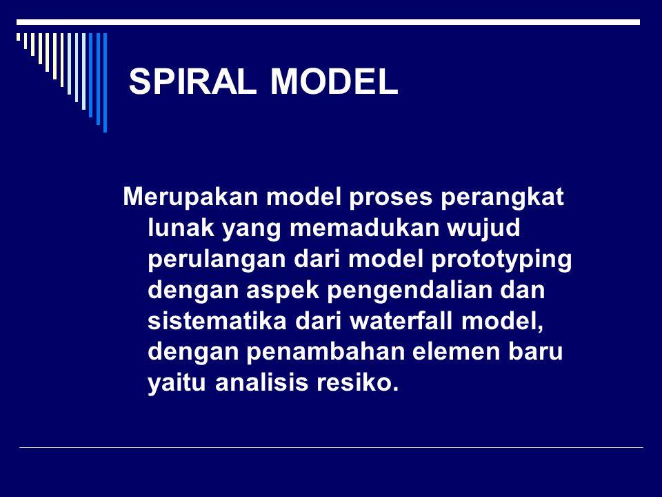 SPIRAL MODEL Merupakan model proses perangkat lunak yang memadukan wujud perulangan dari model prototyping dengan aspek pengendalian dan sistematika d