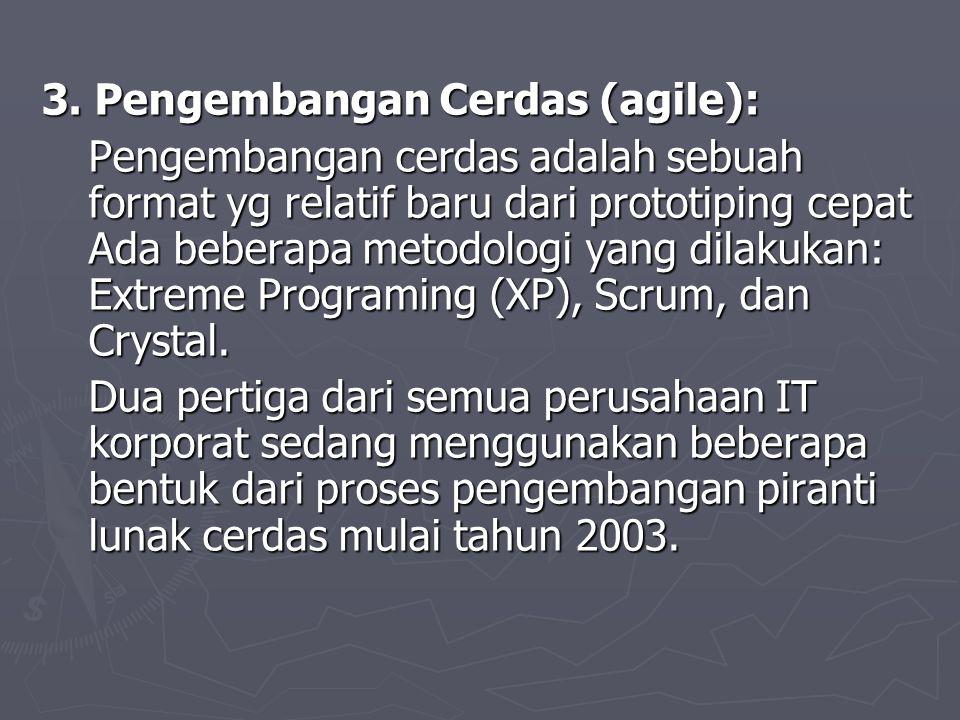 3. Pengembangan Cerdas (agile): Pengembangan cerdas adalah sebuah format yg relatif baru dari prototiping cepat Ada beberapa metodologi yang dilakukan