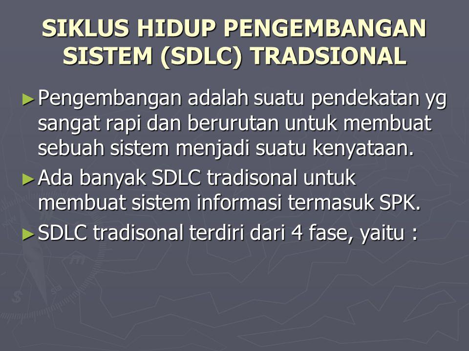 SIKLUS HIDUP PENGEMBANGAN SISTEM (SDLC) TRADSIONAL ► Pengembangan adalah suatu pendekatan yg sangat rapi dan berurutan untuk membuat sebuah sistem men