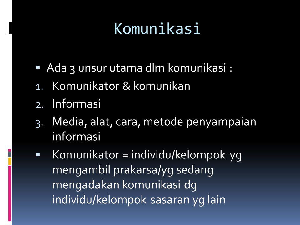 Komunikasi  Ada 3 unsur utama dlm komunikasi : 1. Komunikator & komunikan 2. Informasi 3. Media, alat, cara, metode penyampaian informasi  Komunikat