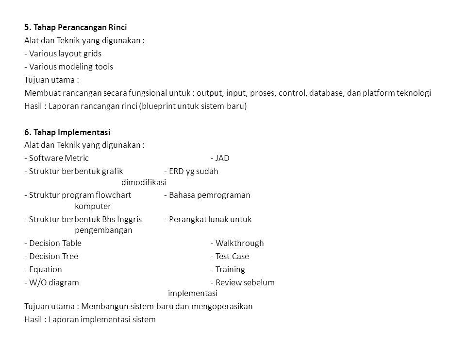 3. Tahap Perancangan Umum Alat dan Teknik yang digunakan : - Lembar kerja perancangan scr umum - DFD - JAD - Kamus Data - ERD - STD - Structured Engli