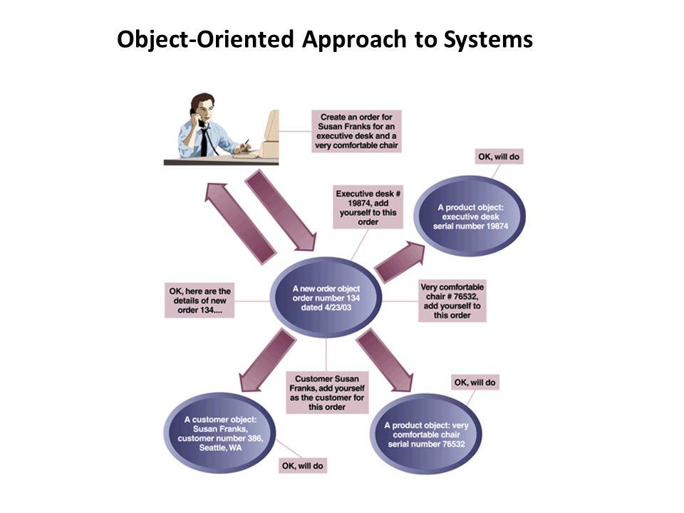 Object-Oriented Approach Keuntungan: Kemampuan menangani tipe-2 data & masalah-2 yang lebih kompleks dan sulit Memperbaiki komunikasi antara usr, anal