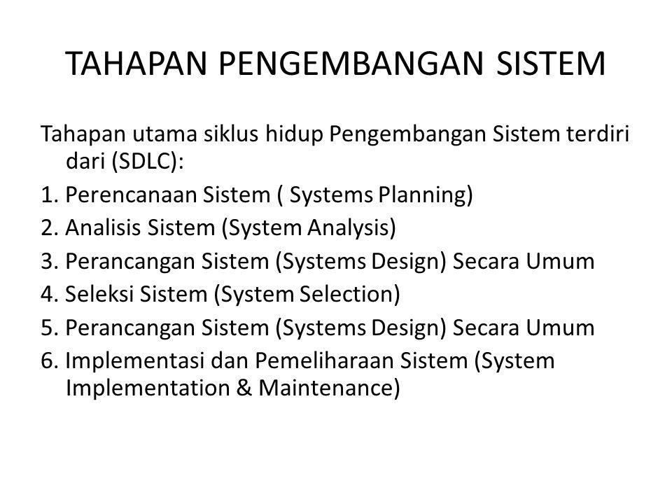 PRINSIP PENGEMBANGAN SISTEM Sistem yang dikembangkan adalah unutk manajemen Sistem yang dikembangkan adalah investasi modal yang besar Investasi modal