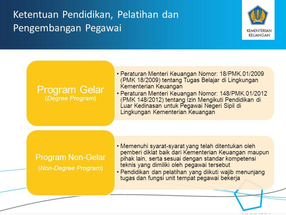 RAHASIA Ketentuan Pendidikan, Pelatihan dan Pengembangan Pegawai Peraturan Menteri Keuangan Nomor: 18/PMK.01/2009 (PMK 18/2009) tentang Tugas Belajar