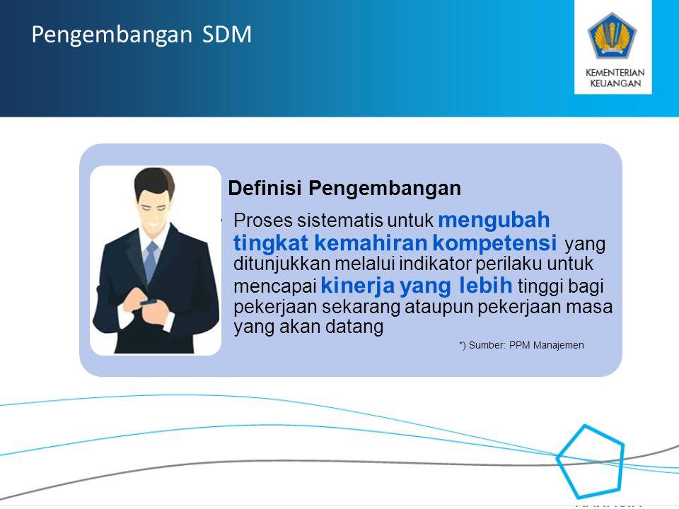 RAHASIA Pengembangan SDM Definisi Pengembangan Proses sistematis untuk mengubah tingkat kemahiran kompetensi yang ditunjukkan melalui indikator perila