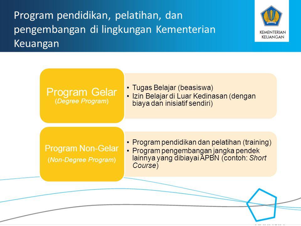 RAHASIA Program pendidikan, pelatihan, dan pengembangan di lingkungan Kementerian Keuangan Tugas Belajar (beasiswa) Izin Belajar di Luar Kedinasan (de