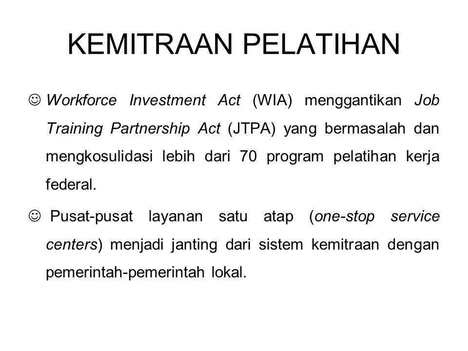 KEMITRAAN PELATIHAN Workforce Investment Act (WIA) menggantikan Job Training Partnership Act (JTPA) yang bermasalah dan mengkosulidasi lebih dari 70 p