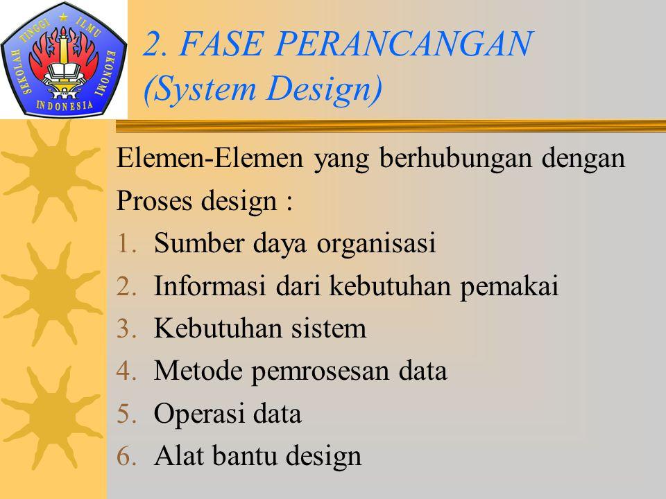 Elemen-Elemen yang berhubungan dengan Proses design : 1. Sumber daya organisasi 2. Informasi dari kebutuhan pemakai 3. Kebutuhan sistem 4. Metode pemr