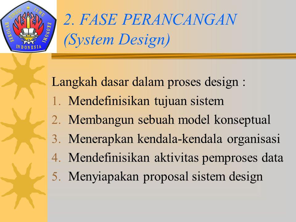 Langkah dasar dalam proses design : 1. Mendefinisikan tujuan sistem 2. Membangun sebuah model konseptual 3. Menerapkan kendala-kendala organisasi 4. M