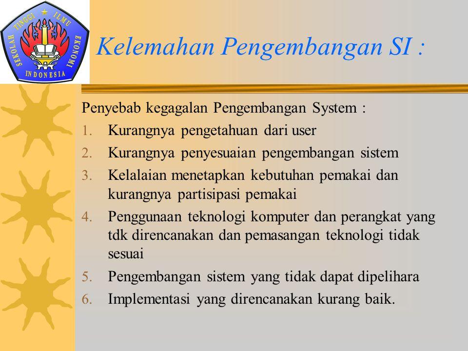Penyebab kegagalan Pengembangan System : 1. Kurangnya pengetahuan dari user 2.