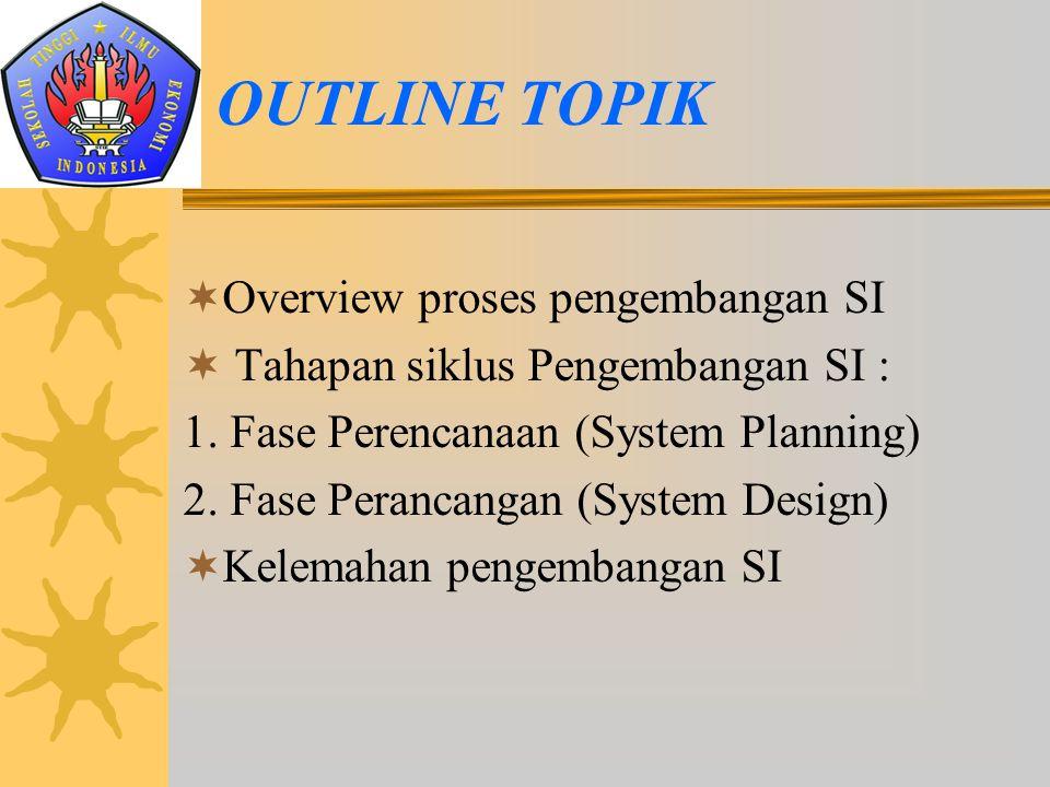 OUTLINE TOPIK  Overview proses pengembangan SI  Tahapan siklus Pengembangan SI : 1. Fase Perencanaan (System Planning) 2. Fase Perancangan (System D