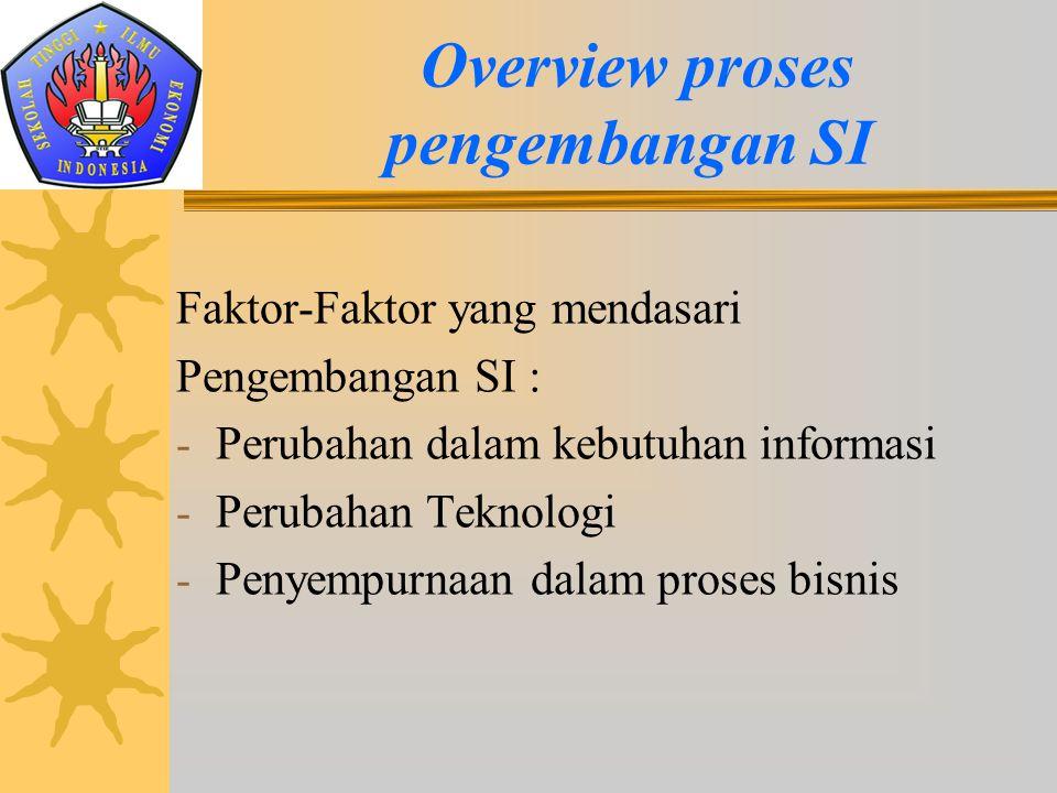 Faktor-Faktor yang mendasari Pengembangan SI : - Perubahan dalam kebutuhan informasi - Perubahan Teknologi - Penyempurnaan dalam proses bisnis Overview proses pengembangan SI