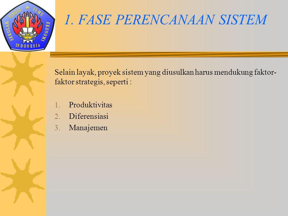 1. FASE PERENCANAAN SISTEM Selain layak, proyek sistem yang diusulkan harus mendukung faktor- faktor strategis, seperti : 1. Produktivitas 2. Diferens