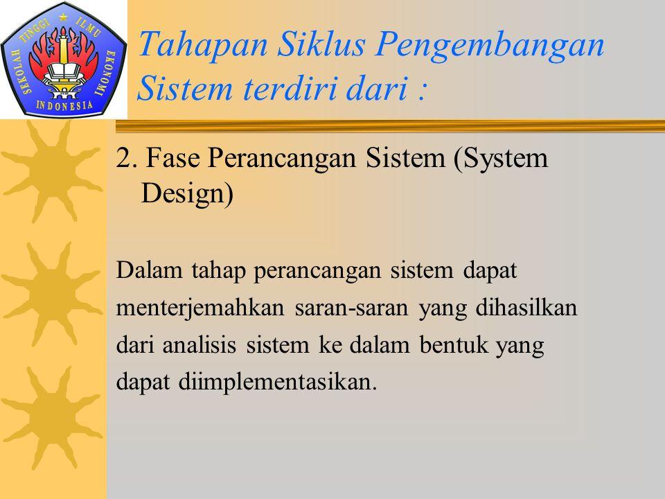 2. Fase Perancangan Sistem (System Design) Dalam tahap perancangan sistem dapat menterjemahkan saran-saran yang dihasilkan dari analisis sistem ke dal