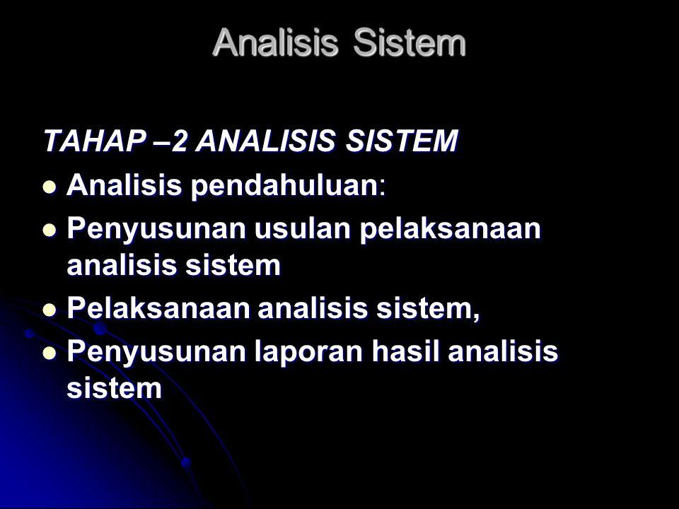 Desain Sumber Informasi dlm analisis sistem Sistem sistem yang ada sekarang, sistem yang ada sekarang, sumber intern lain sumber intern lain sumber luar sumber luar