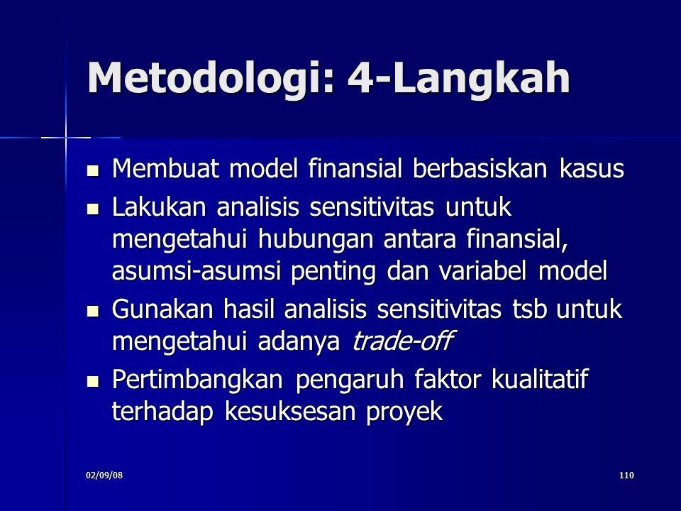 02/09/08110 Metodologi: 4-Langkah Membuat model finansial berbasiskan kasus Membuat model finansial berbasiskan kasus Lakukan analisis sensitivitas un