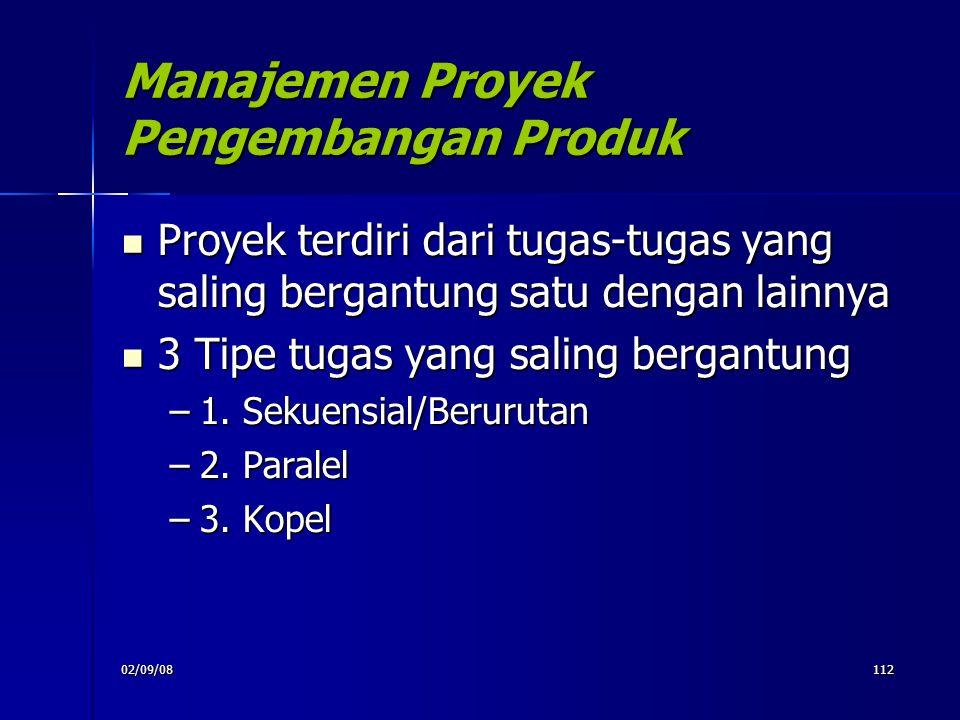 02/09/08112 Manajemen Proyek Pengembangan Produk Proyek terdiri dari tugas-tugas yang saling bergantung satu dengan lainnya Proyek terdiri dari tugas-