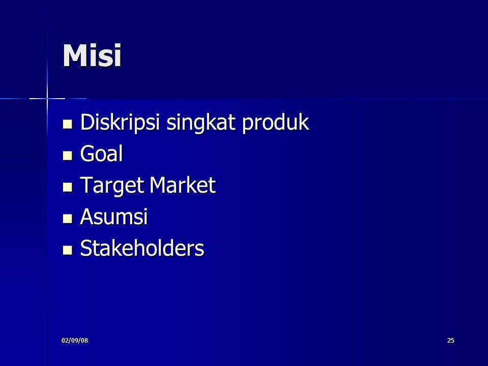 02/09/0825 Misi Diskripsi singkat produk Diskripsi singkat produk Goal Goal Target Market Target Market Asumsi Asumsi Stakeholders Stakeholders
