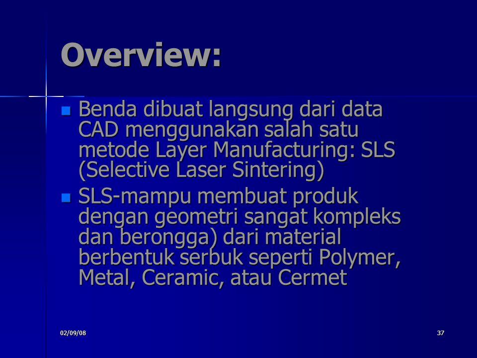 02/09/0837 Overview: Benda dibuat langsung dari data CAD menggunakan salah satu metode Layer Manufacturing: SLS (Selective Laser Sintering) Benda dib