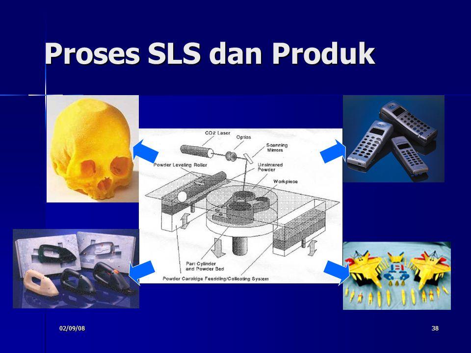 02/09/0838 Proses SLS dan Produk