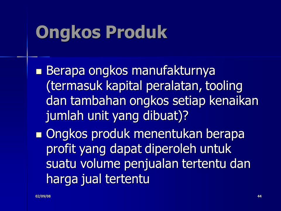 02/09/0844 Ongkos Produk Berapa ongkos manufakturnya (termasuk kapital peralatan, tooling dan tambahan ongkos setiap kenaikan jumlah unit yang dibuat)