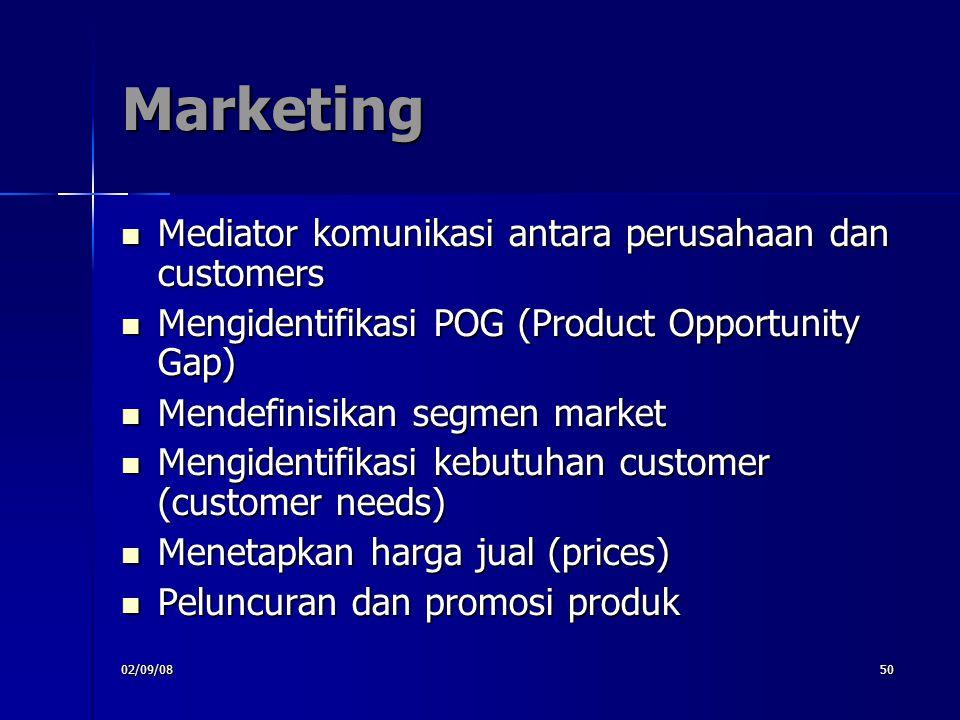02/09/0850 Marketing Mediator komunikasi antara perusahaan dan customers Mediator komunikasi antara perusahaan dan customers Mengidentifikasi POG (Pro
