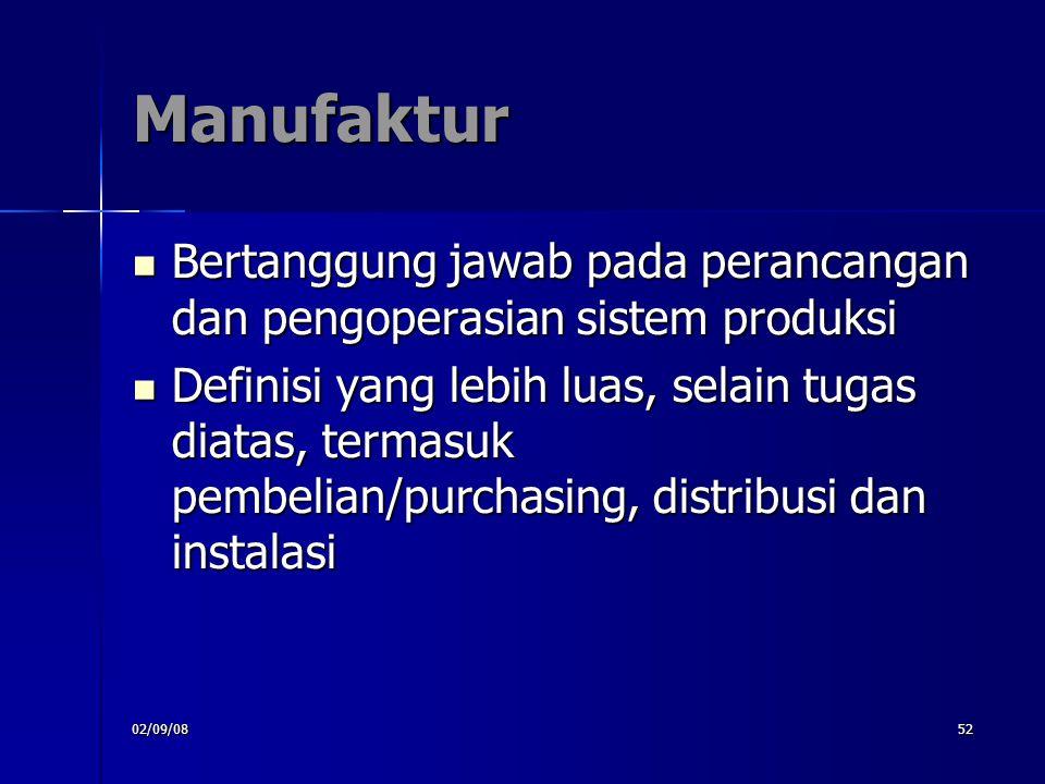 02/09/0852 Manufaktur Bertanggung jawab pada perancangan dan pengoperasian sistem produksi Bertanggung jawab pada perancangan dan pengoperasian sistem